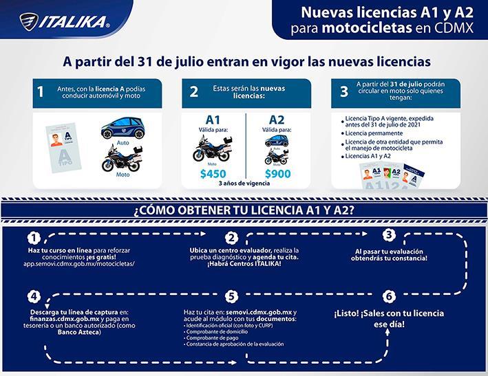 cómo obtener la licencia A1 cómo obtener la licencia A2 ITALIKA