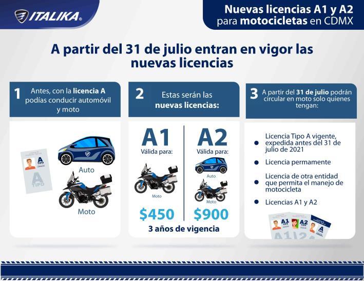 licencia para moto A1 nueva licencia de moto A2