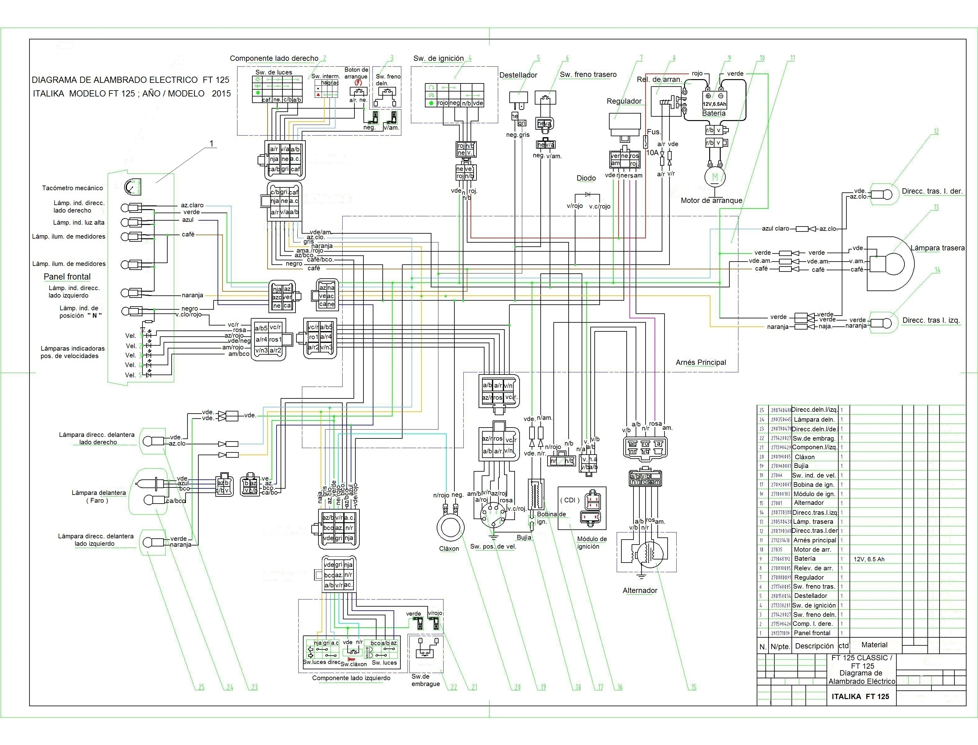 ... 3 5 Ecoboost Engine Diagram in addition 6 0 Powerstroke Icp Sensor  Removal together with Fiat ...